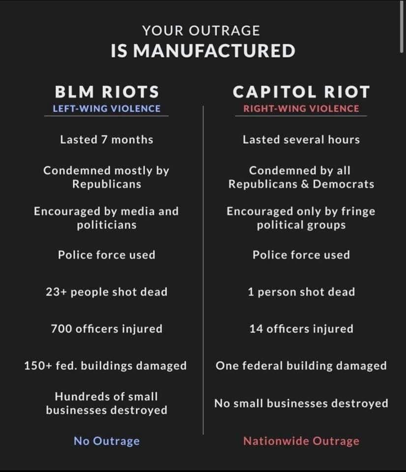 "I'm not even supplying the alternative text of this ridiculous ""comparison"" chart between the Black Lives Matter protests and insurrection and attempted coup at the US Capitol on 6 January 2021"